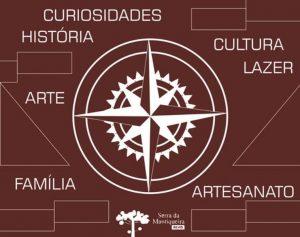 roteiro-cultural-serra-da-mantiqueira